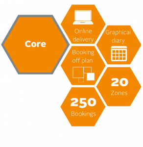 Packages | Core Package Zone Manager
