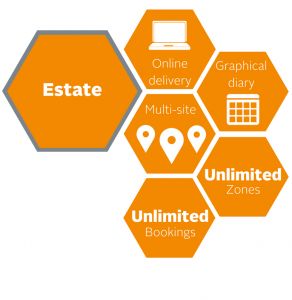 Packages | Estate Package Zone Manager